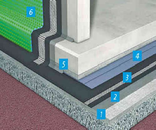 Cold-Applied, Self-Adhesive Waterproofing System on Foundation Plate