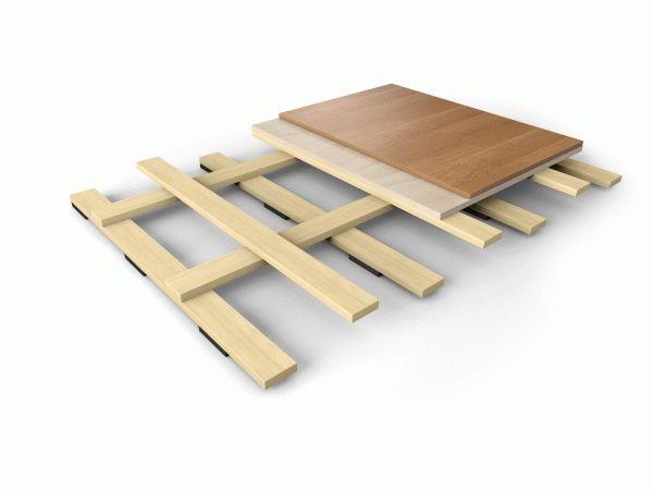 Harlequin WoodSpring basket weave sprung floating dance floor with hardwood surface