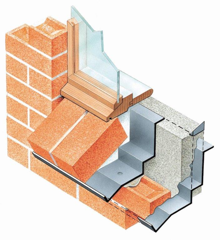 Cavity trays ltd for Floor function definition