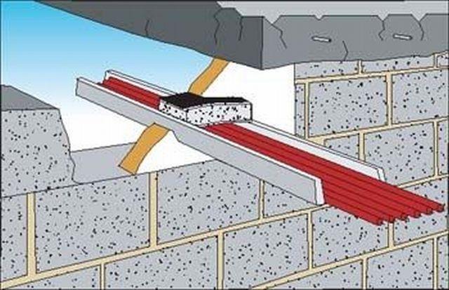 Rockwool firepro multi cable firestop rockwool ltd for Mineral wool firestop