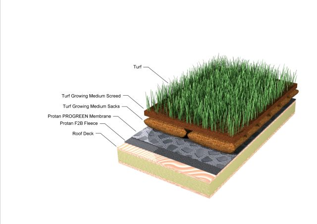 PROGREEN Turf Roof System