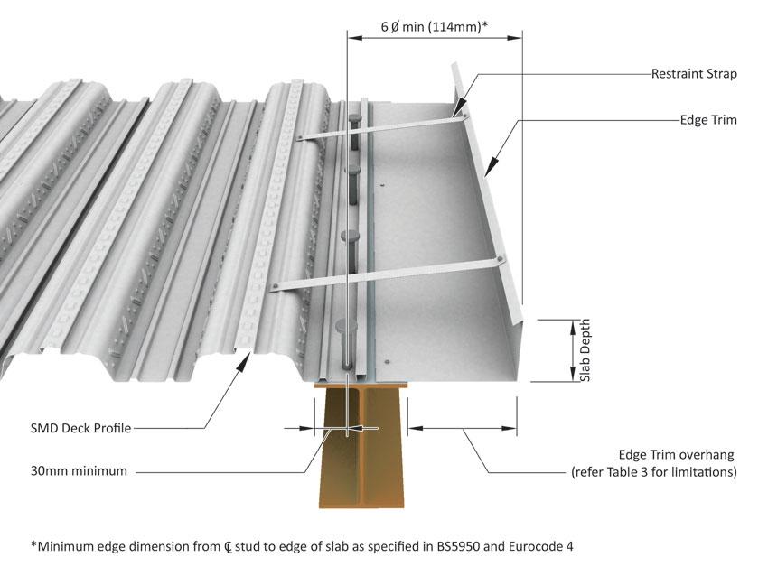 Dorset Sheet Metal Corrugated Metal Steel Shack Shed