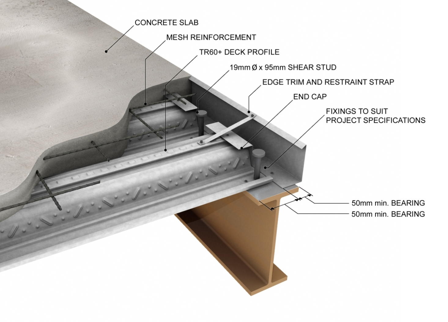 steel roof deck profiles Images - Frompo