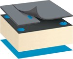 Bauder Single Ply Thermofol Warm Roof Membrane System Mechanically Fixed