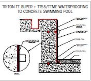 TT Super - Capillary Active Tanking Slurry for Concrete Structures