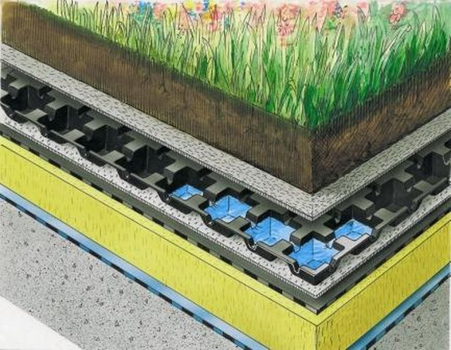 Platon DE25 - Green Roof Drainage Membrane