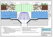 Permaquik 6100 Roof Garden system drawings