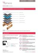 Electric Underfloor Heating Mat (Membrane) - ThermoSphere